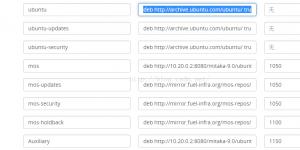 Fuel 9.0安装Openstack网络验证失败解决