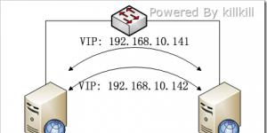 keepalive的简单应用——管理VIP的飘动